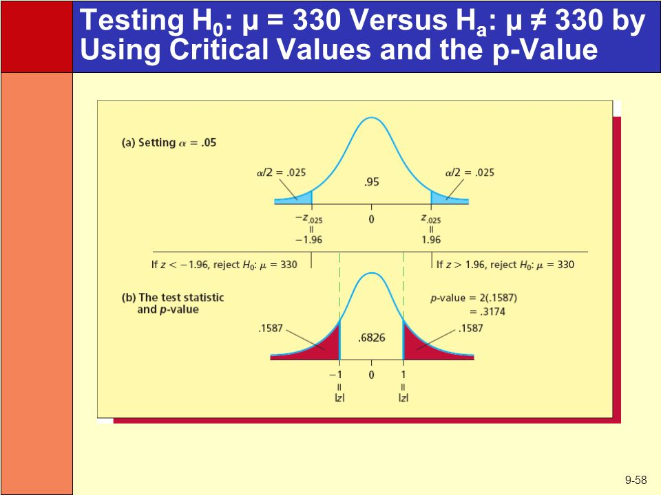 9-58 Testing H 0 : µ = 330 Versus H a : µ ≠ 330 by Using Critical Values and the p-Value