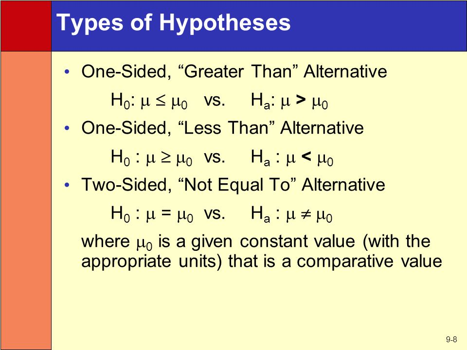 9-8 Types of Hypotheses One-Sided, Greater Than Alternative H 0 :    0 vs.H a :  >  0 One-Sided, Less Than Alternative H 0 :    0 vs.H a :  <  0 Two-Sided, Not Equal To Alternative H 0 :  =  0 vs.