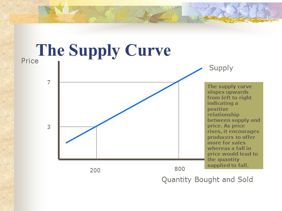 the price system demand supply and Economic basics: supply and demand + economic basics the quantity supplied is the amount of a product/service that suppliers are willing to supply at a given price.