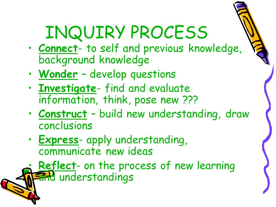 INQUIRY PROCESS Connect- to self and previous knowledge, background knowledge Wonder – develop questions Investigate- find and evaluate information, think, pose new ??.