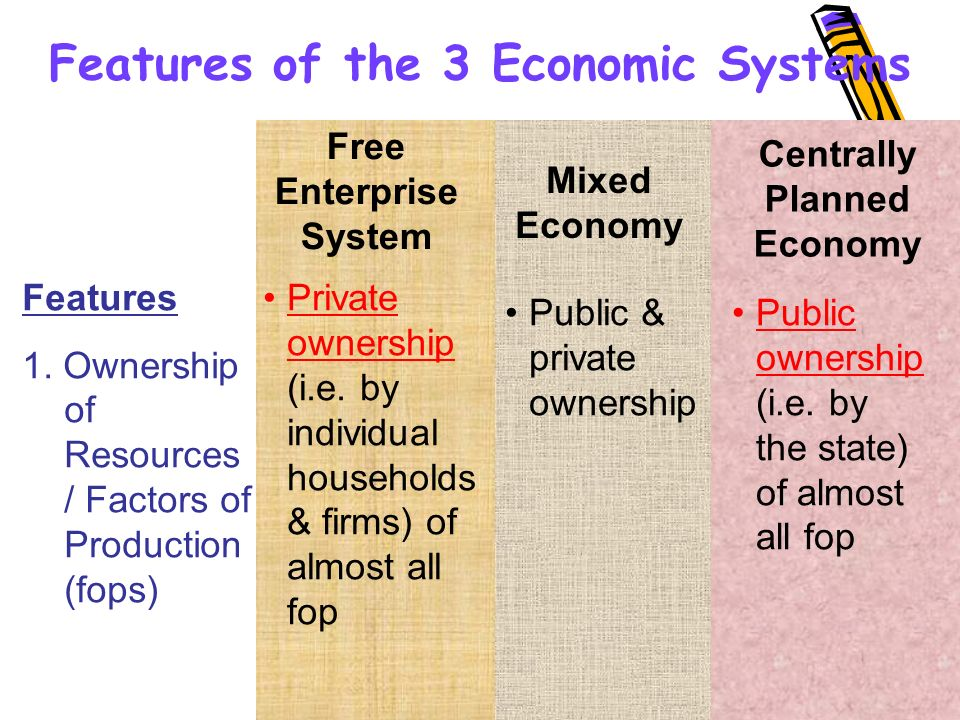 uk economic system What is a 'mixed economic system' a mixed economic system is an economic system that features characteristics of both capitalism and socialism a mixed economic system protects private property and allows a level of economic freedom in the use of capital, but also allows for governments to interfere.