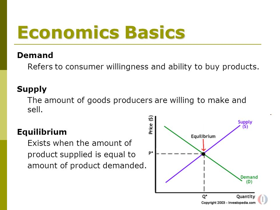 Economics Basics Demand Refers to consumer willingness and ability to buy products.