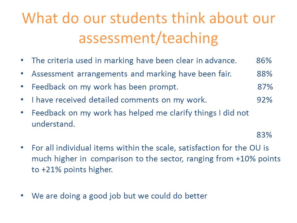 What do our students think about our assessment/teaching The criteria used in marking have been clear in advance.