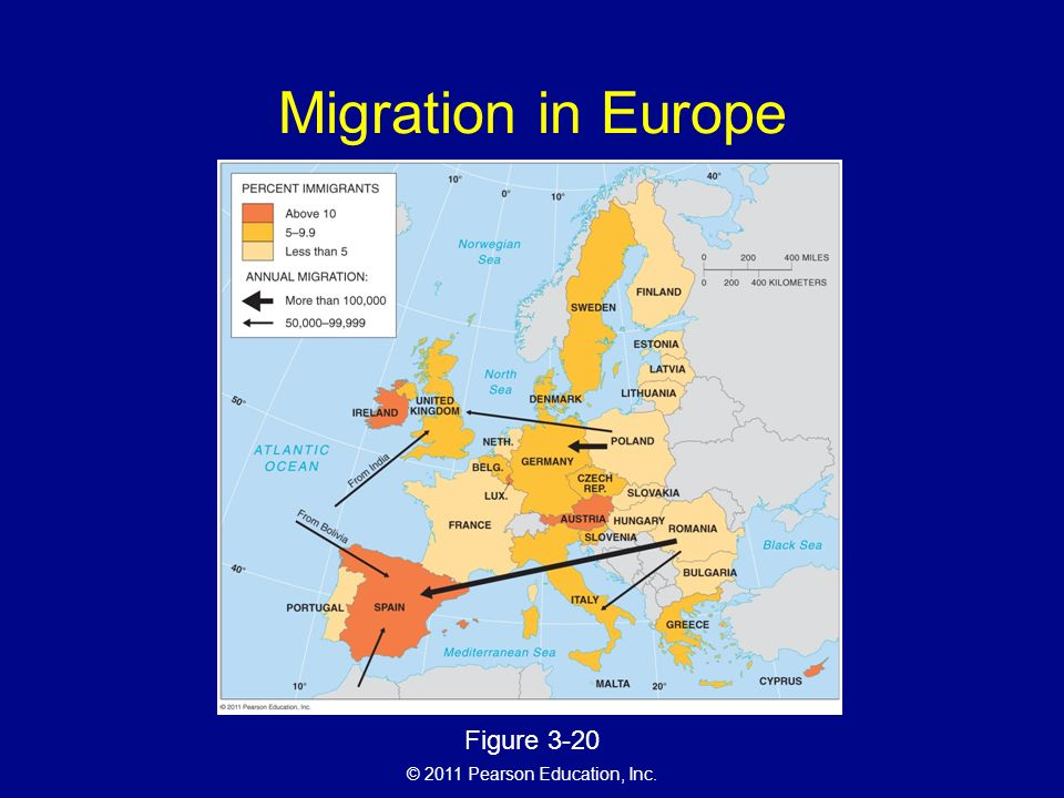 © 2011 Pearson Education, Inc. Migration in Europe Figure 3-20