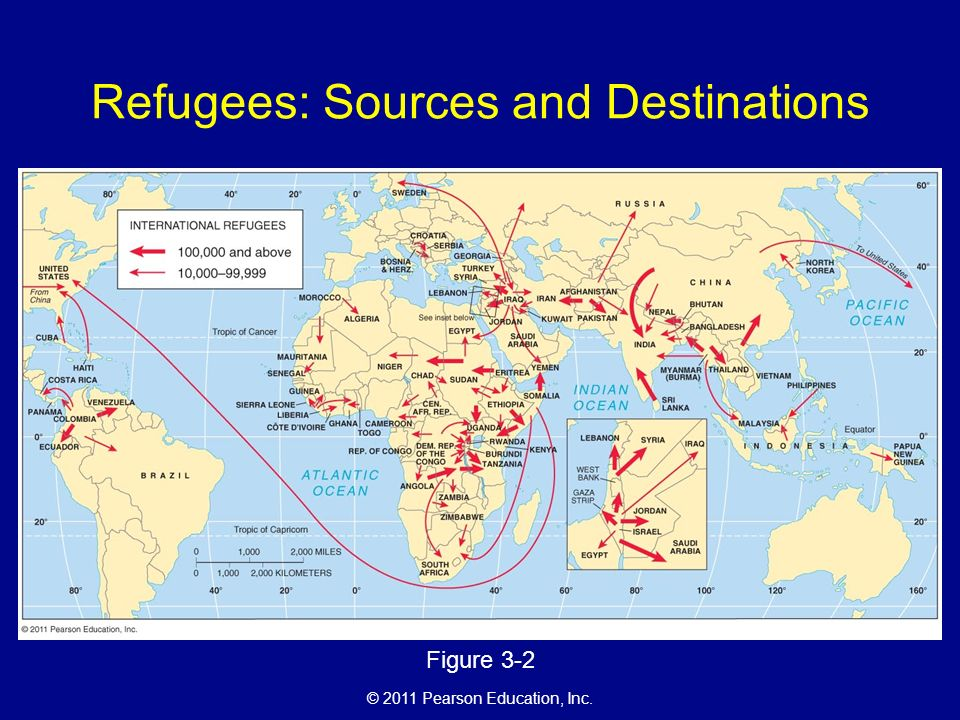 © 2011 Pearson Education, Inc. Refugees: Sources and Destinations Figure 3-2