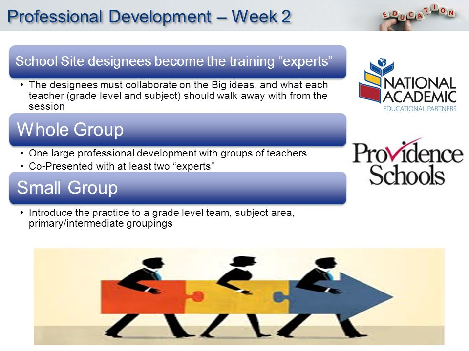 YOUR LOGO Professional Development – Week 2 School Site designees become the training experts The designees must collaborate on the Big ideas, and what each teacher (grade level and subject) should walk away with from the session Whole Group One large professional development with groups of teachers Co-Presented with at least two experts Small Group Introduce the practice to a grade level team, subject area, primary/intermediate groupings