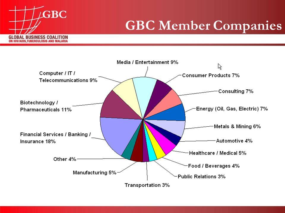 GBC Member Companies