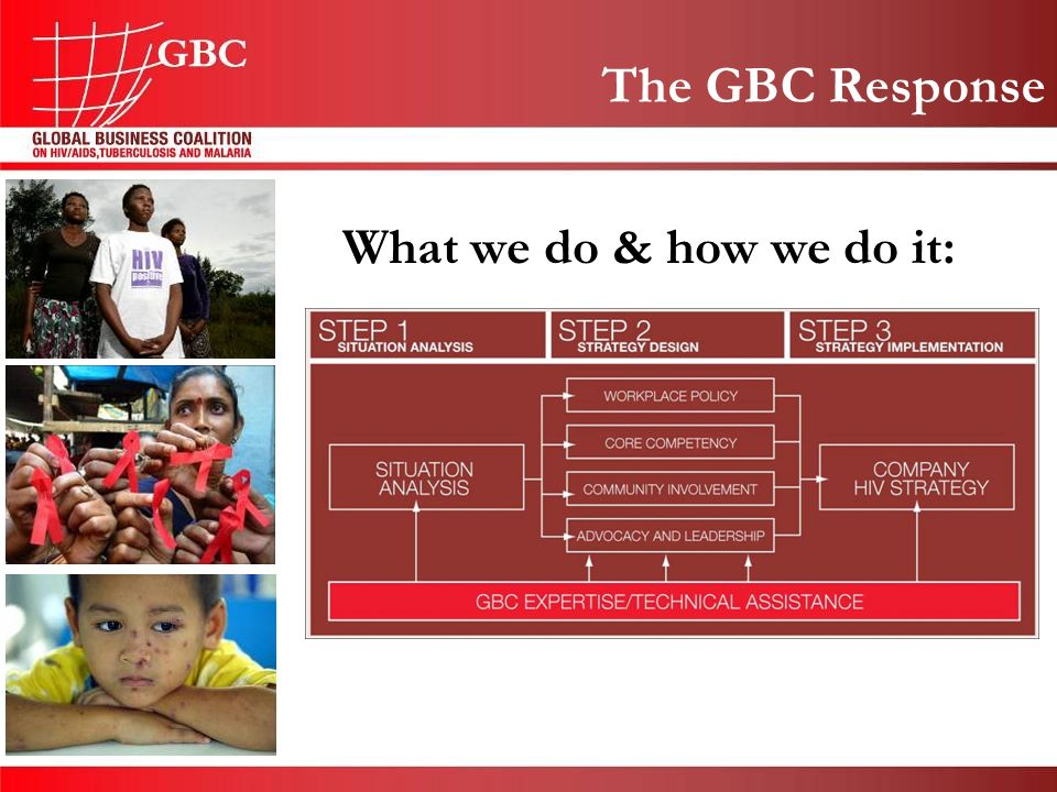 The GBC Response What we do & how we do it: