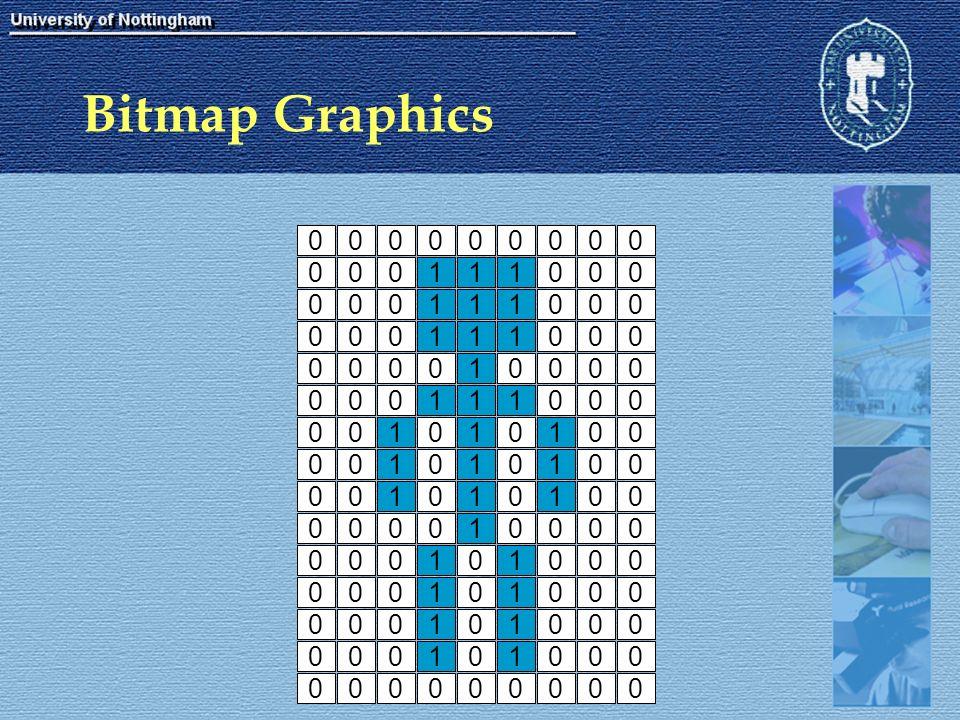 Bitmap Graphics