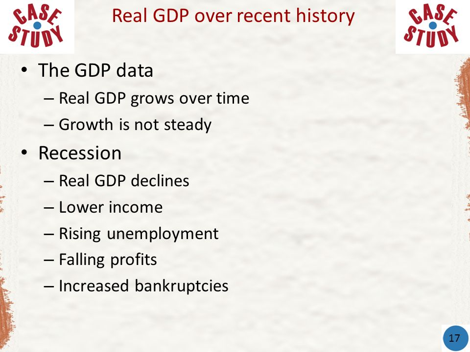 The GDP data – Real GDP grows over time – Growth is not steady Recession – Real GDP declines – Lower income – Rising unemployment – Falling profits – Increased bankruptcies Real GDP over recent history 17