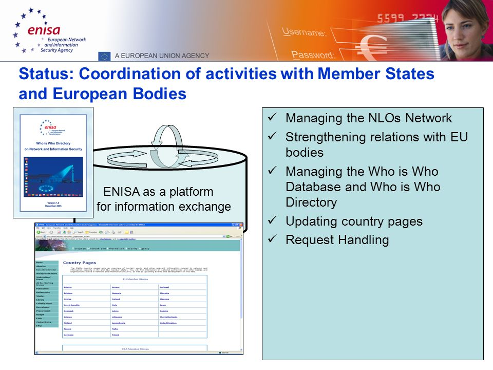 12 Status: Coordination of activities with Member States and European Bodies Managing the NLOs Network Strengthening relations with EU bodies Managing the Who is Who Database and Who is Who Directory Updating country pages Request Handling ENISA as a platform for information exchange
