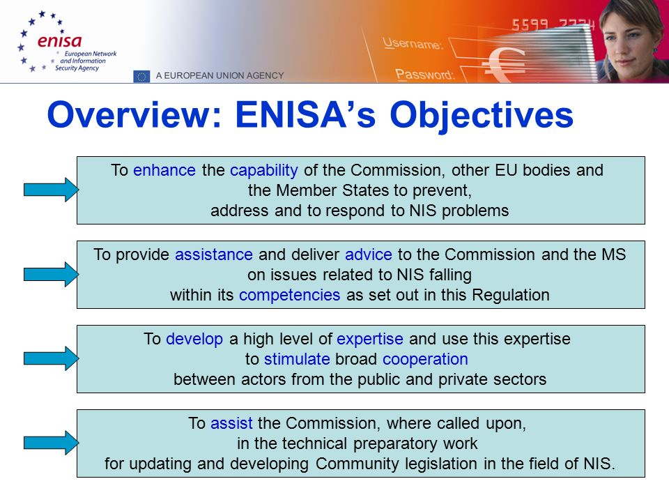 4 Overview: ENISA's Objectives To provide assistance and deliver advice to the Commission and the MS on issues related to NIS falling within its competencies as set out in this Regulation To enhance the capability of the Commission, other EU bodies and the Member States to prevent, address and to respond to NIS problems To develop a high level of expertise and use this expertise to stimulate broad cooperation between actors from the public and private sectors To assist the Commission, where called upon, in the technical preparatory work for updating and developing Community legislation in the field of NIS.