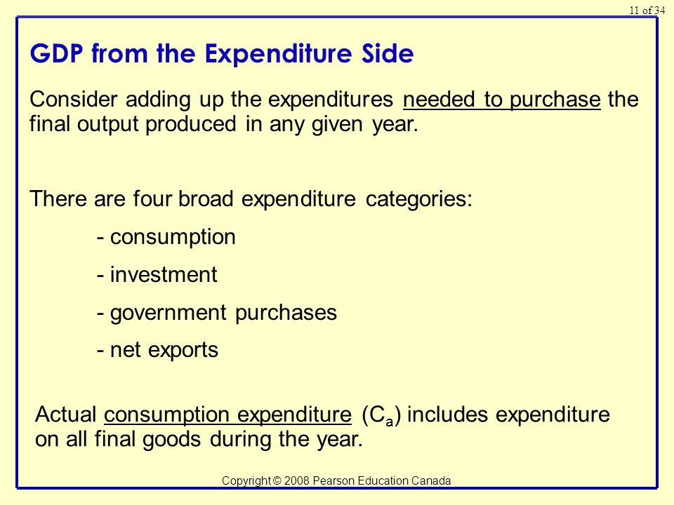 of 34 Copyright © 2008 Pearson Education Canada 11 GDP from the Expenditure Side Actual consumption expenditure (C a ) includes expenditure on all final goods during the year.