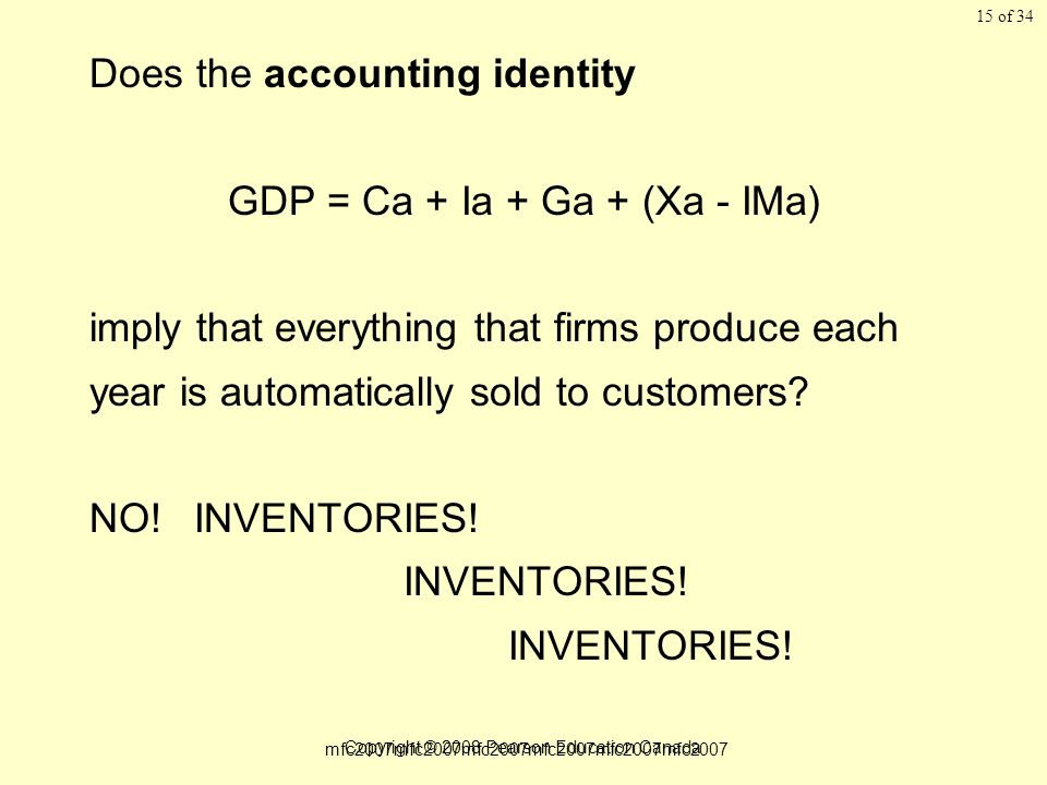 of 34 Copyright © 2008 Pearson Education Canada 15 Does the accounting identity GDP = Ca + Ia + Ga + (Xa - IMa) imply that everything that firms produce each year is automatically sold to customers.
