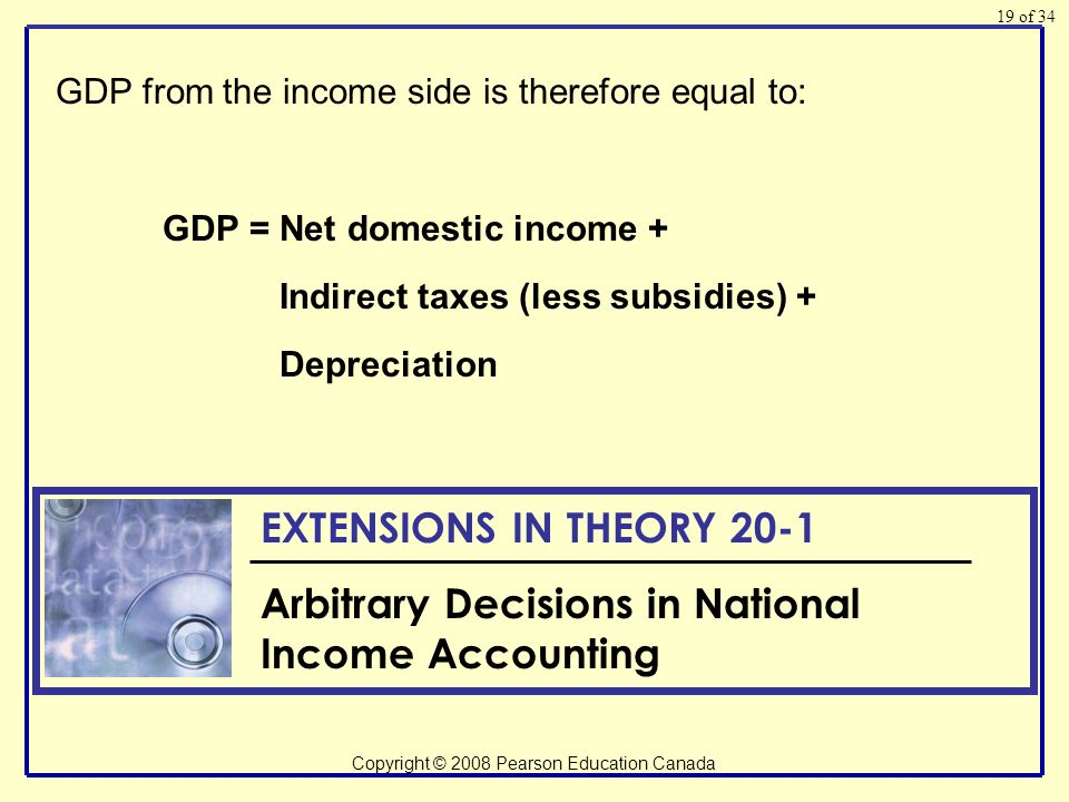 of 34 Copyright © 2008 Pearson Education Canada 19 GDP from the income side is therefore equal to: GDP = Net domestic income + Indirect taxes (less subsidies) + Depreciation EXTENSIONS IN THEORY 20-1 Arbitrary Decisions in National Income Accounting