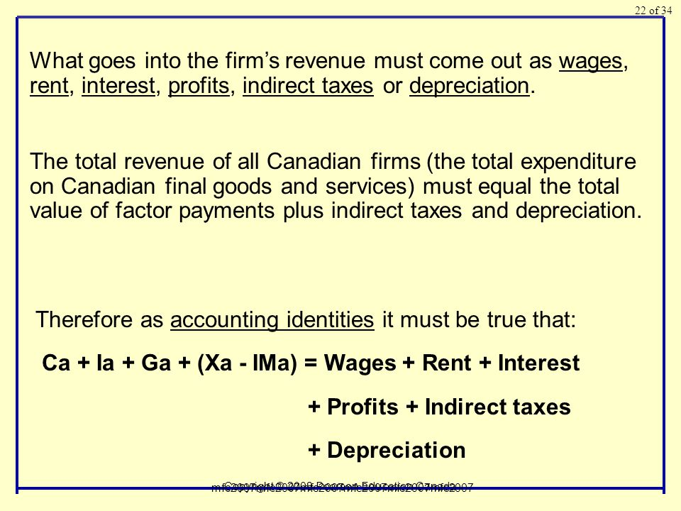 of 34 Copyright © 2008 Pearson Education Canada 22 What goes into the firm's revenue must come out as wages, rent, interest, profits, indirect taxes or depreciation.