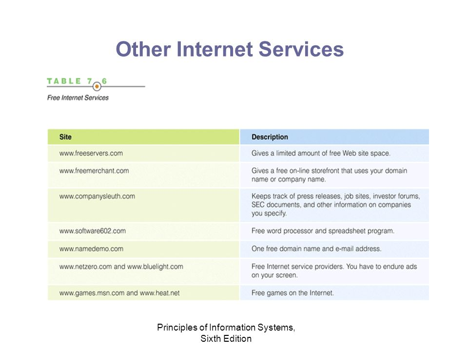 Principles of Information Systems, Sixth Edition Other Internet Services