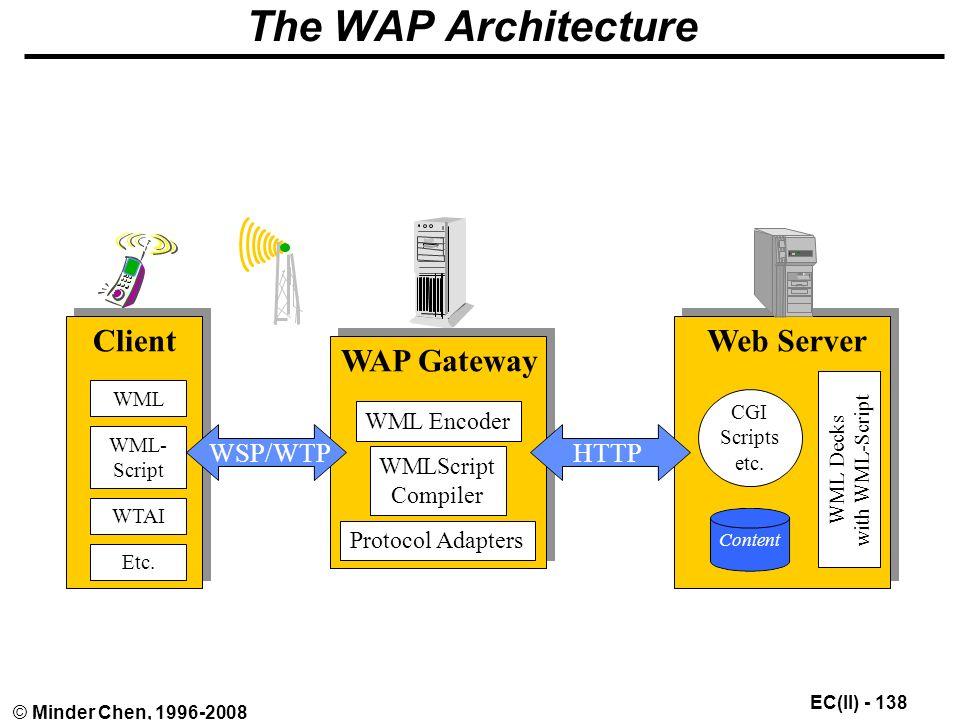 EC(II) - 138 © Minder Chen, 1996-2008 Web Server Content CGI Scripts etc.
