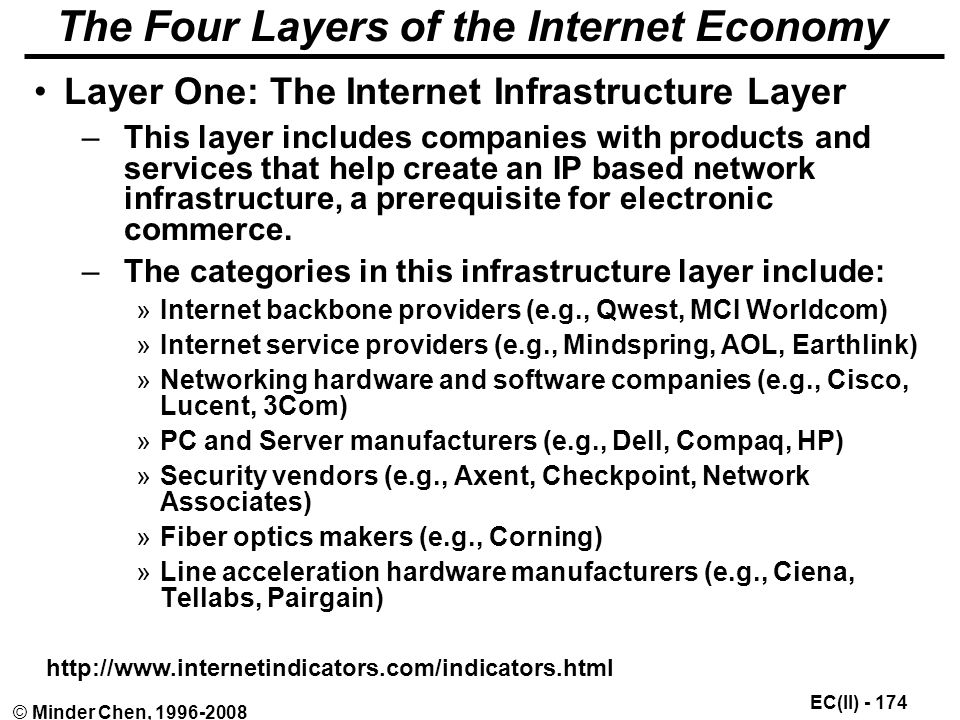 EC(II) © Minder Chen, The Four Layers of the Internet Economy Layer One: The Internet Infrastructure Layer –This layer includes companies with products and services that help create an IP based network infrastructure, a prerequisite for electronic commerce.