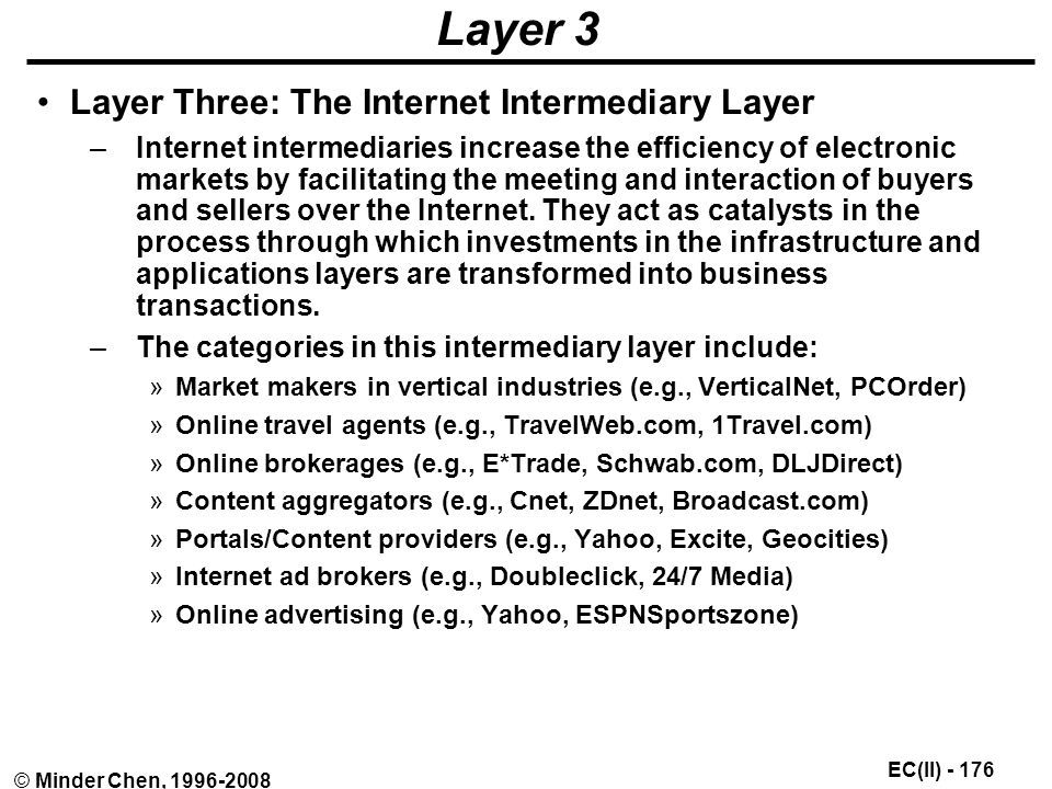 EC(II) © Minder Chen, Layer 3 Layer Three: The Internet Intermediary Layer –Internet intermediaries increase the efficiency of electronic markets by facilitating the meeting and interaction of buyers and sellers over the Internet.