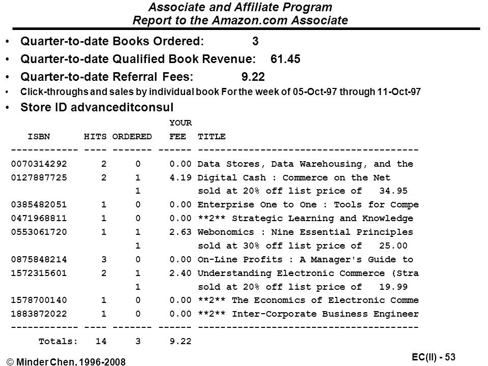 EC(II) - 53 © Minder Chen, Associate and Affiliate Program Report to the Amazon.com Associate Quarter-to-date Books Ordered: 3 Quarter-to-date Qualified Book Revenue: Quarter-to-date Referral Fees: 9.22 Click-throughs and sales by individual book For the week of 05-Oct-97 through 11-Oct-97 Store ID advanceditconsul YOUR ISBN HITS ORDERED FEE TITLE Data Stores, Data Warehousing, and the Digital Cash : Commerce on the Net 1 sold at 20% off list price of Enterprise One to One : Tools for Compe **2** Strategic Learning and Knowledge Webonomics : Nine Essential Principles 1 sold at 30% off list price of On-Line Profits : A Manager s Guide to Understanding Electronic Commerce (Stra 1 sold at 20% off list price of **2** The Economics of Electronic Comme **2** Inter-Corporate Business Engineer Totals: