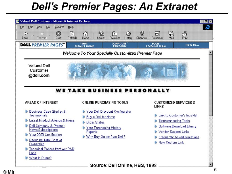 EC(II) - 86 © Minder Chen, Dell s Premier Pages: An Extranet Source: Dell Online, HBS, 1998