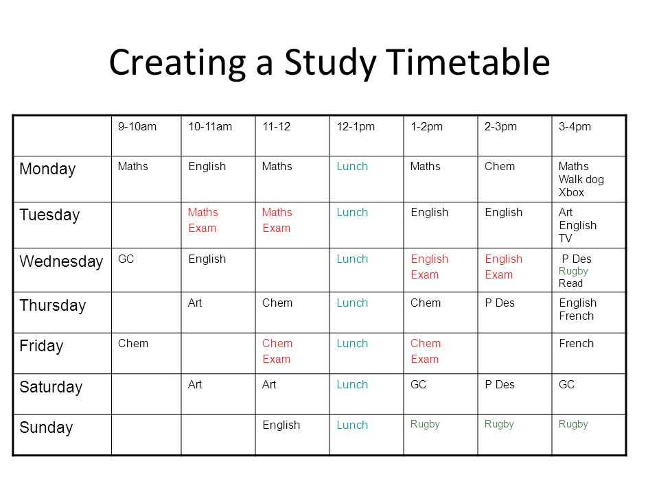 S Pse Time Management Organisation And Study Timetables  Ppt