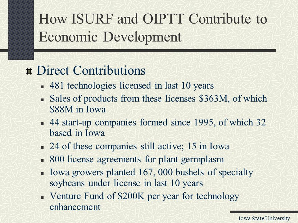 Iowa State University How ISURF and OIPTT Contribute to Economic Development Direct Contributions 481 technologies licensed in last 10 years Sales of products from these licenses $363M, of which $88M in Iowa 44 start-up companies formed since 1995, of which 32 based in Iowa 24 of these companies still active; 15 in Iowa 800 license agreements for plant germplasm Iowa growers planted 167, 000 bushels of specialty soybeans under license in last 10 years Venture Fund of $200K per year for technology enhancement