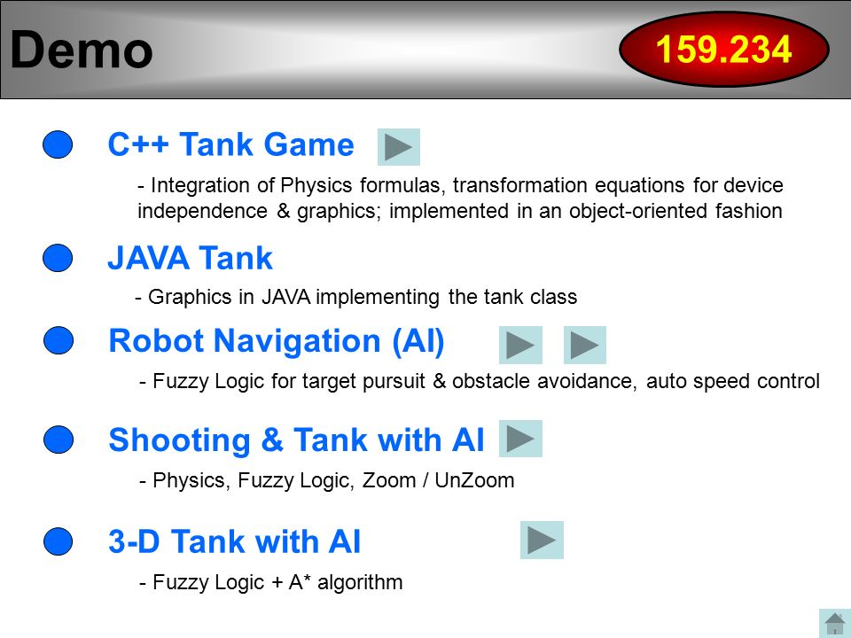 Demo C++ Tank Game JAVA Tank Robot Navigation (AI) Shooting & Tank with AI 3-D Tank with AI - Physics, Fuzzy Logic, Zoom / UnZoom - Fuzzy Logic + A* algorithm - Fuzzy Logic for target pursuit & obstacle avoidance, auto speed control - Integration of Physics formulas, transformation equations for device independence & graphics; implemented in an object-oriented fashion - Graphics in JAVA implementing the tank class