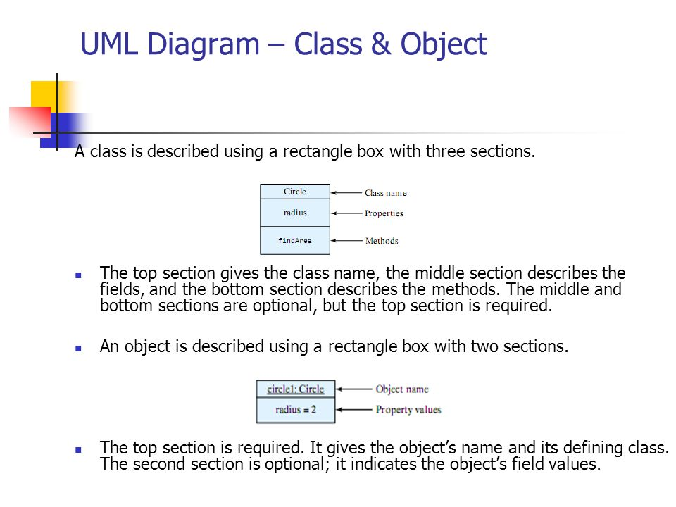 uml basics  amp  access modifier uml basics  java  uml diagrams eve    uml diagram   class  amp  object a class is described using a rectangle box   three