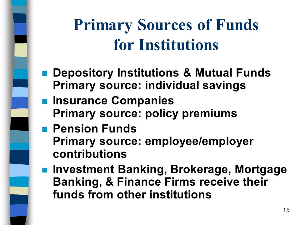 15 Primary Sources of Funds for Institutions nDnDepository Institutions & Mutual Funds Primary source: individual savings nInInsurance Companies Primary source: policy premiums nPnPension Funds Primary source: employee/employer contributions nInInvestment Banking, Brokerage, Mortgage Banking, & Finance Firms receive their funds from other institutions