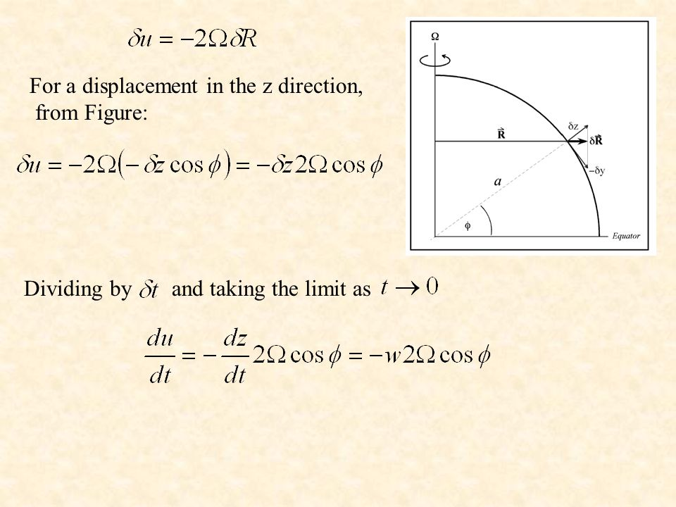 For a displacement in the z direction, from Figure: Dividing by and taking the limit as