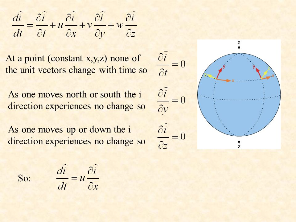 At a point (constant x,y,z) none of the unit vectors change with time so As one moves north or south the i direction experiences no change so As one moves up or down the i direction experiences no change so So: