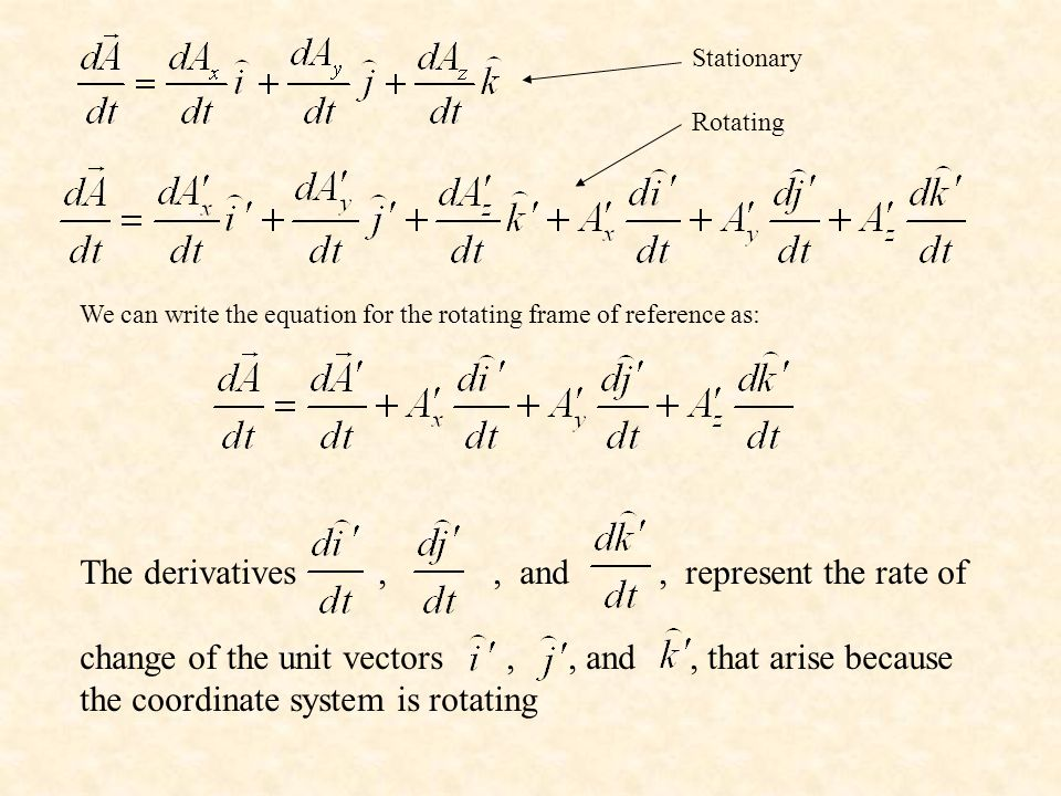 Stationary Rotating We can write the equation for the rotating frame of reference as: The derivatives,, and, represent the rate of change of the unit vectors,, and, that arise because the coordinate system is rotating