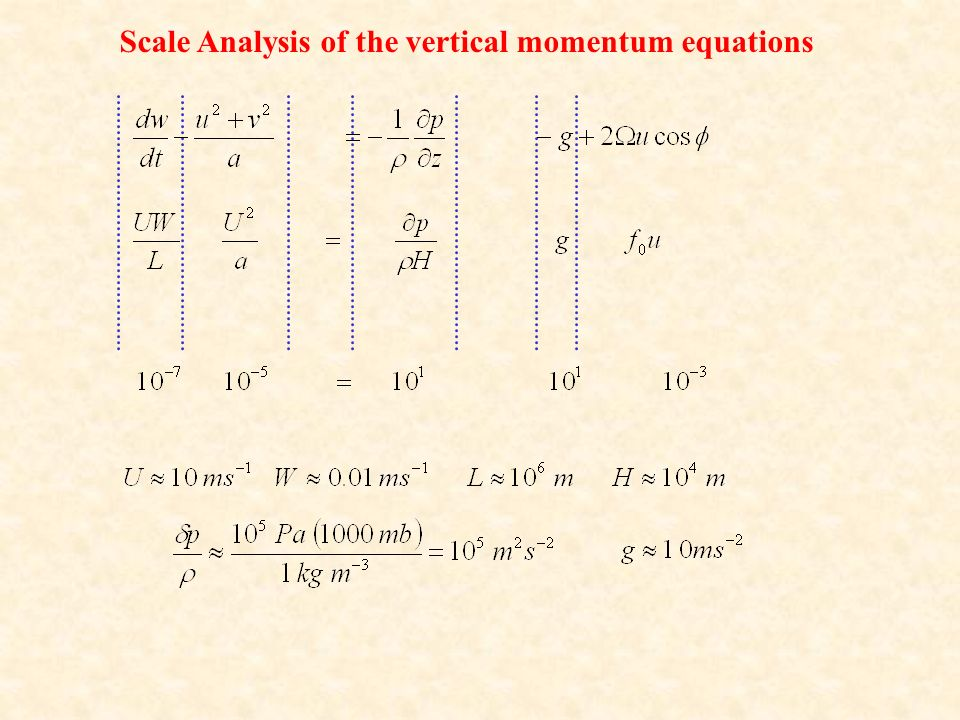 Scale Analysis of the vertical momentum equations