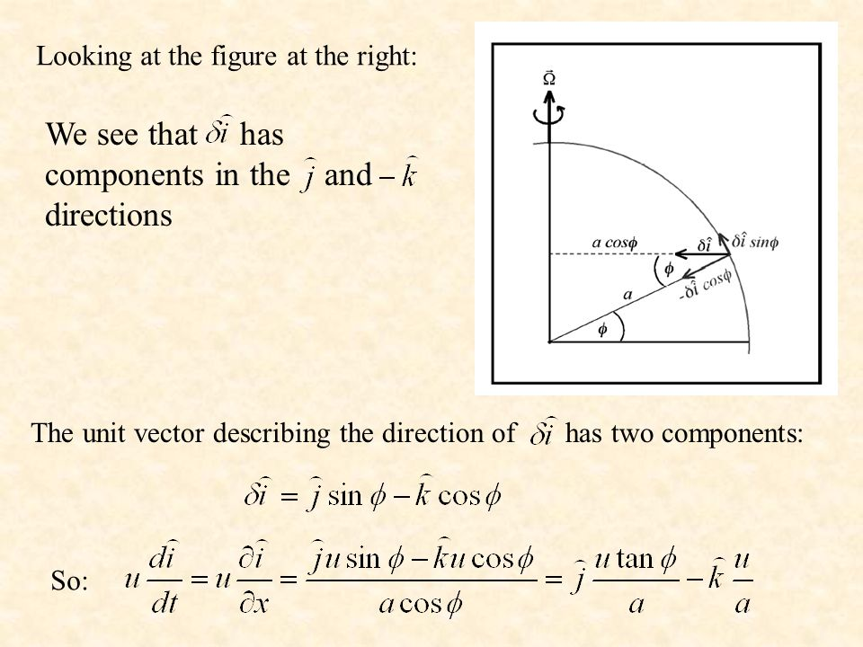 Looking at the figure at the right: We see that has components in the and directions The unit vector describing the direction of has two components: So: