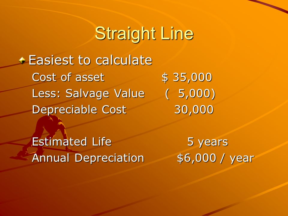 Straight Line Easiest to calculate Cost of asset$ 35,000 Less: Salvage Value ( 5,000) Depreciable Cost 30,000 Estimated Life 5 years Annual Depreciation $6,000 / year
