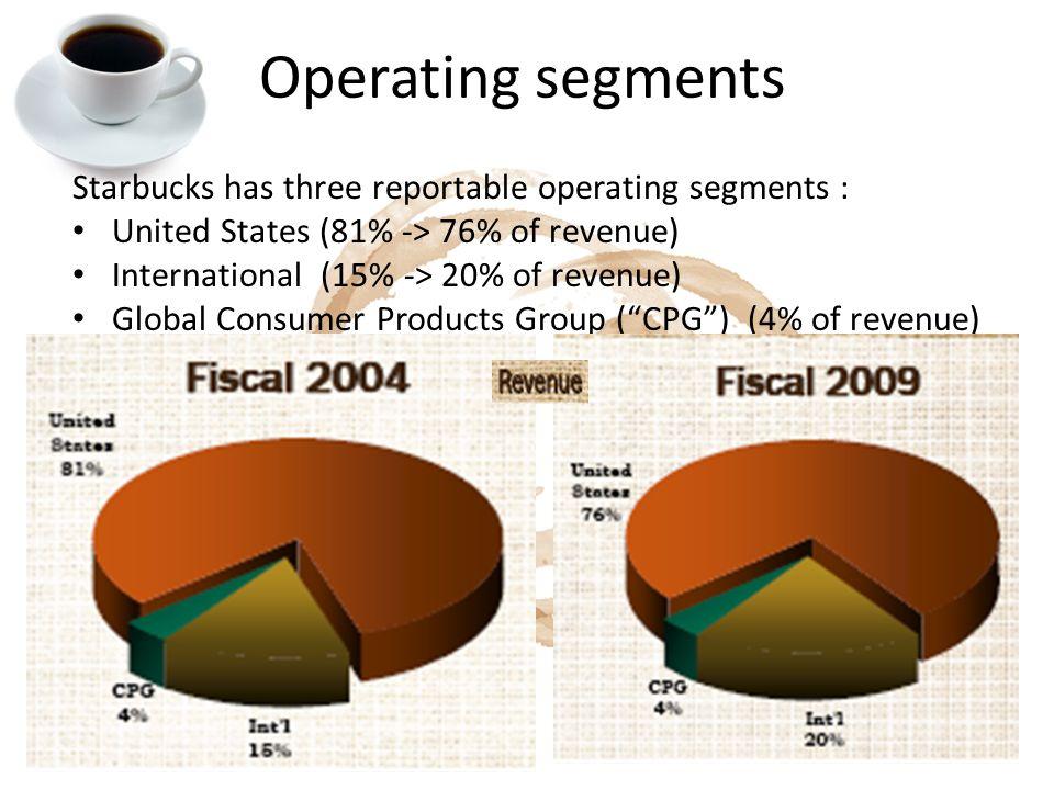 Case Study Of Starbucks Ppt