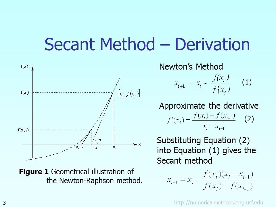 3 Secant Method – Derivation Newton's Method Approximate the derivative Substituting Equation (2) into Equation (1) gives the Secant method (1) (2) Figure 1 Geometrical illustration of the Newton-Raphson method.