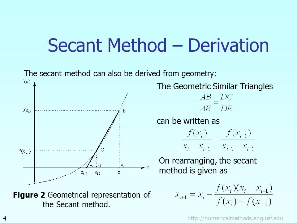Secant Method – Derivation The Geometric Similar Triangles Figure 2 Geometrical representation of the Secant method.
