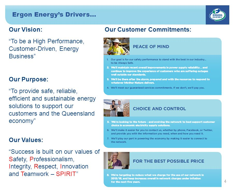 Ergon Energy's Drivers… 4 Our Vision: To be a High Performance, Customer-Driven, Energy Business Our Purpose: To provide safe, reliable, efficient and sustainable energy solutions to support our customers and the Queensland economy Our Values: Success is built on our values of Safety, Professionalism, Integrity, Respect, Innovation and Teamwork – SPIRIT Our Customer Commitments:
