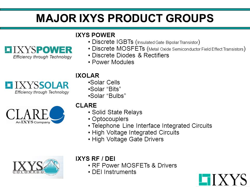 IXYS POWER Discrete IGBTs ( Insulated Gate Bipolar Transistor ) Discrete MOSFETs ( Metal Oxide Semiconductor Field Effect Transistors ) Discrete Diodes & Rectifiers Power Modules IXOLAR Solar Cells Solar Bits Solar Bulbs CLARE Solid State Relays Optocouplers Telephone Line Interface Integrated Circuits High Voltage Integrated Circuits High Voltage Gate Drivers IXYS RF / DEI RF Power MOSFETs & Drivers DEI Instruments MAJOR IXYS PRODUCT GROUPS