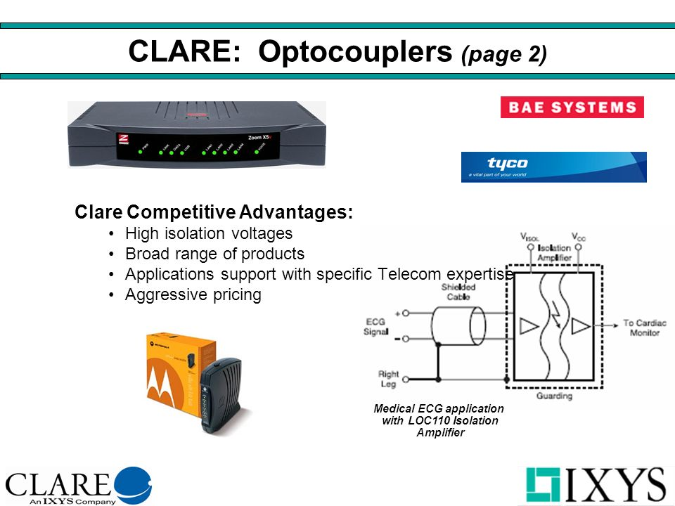 CLARE: Optocouplers (page 2) Clare Competitive Advantages: High isolation voltages Broad range of products Applications support with specific Telecom expertise Aggressive pricing Medical ECG application with LOC110 Isolation Amplifier