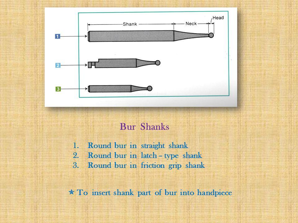 Bur Shanks 1.Round bur in straight shank 2.Round bur in latch – type shank 3.Round bur in friction grip shank  To insert shank part of bur into handpiece