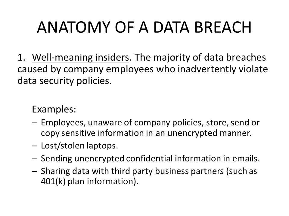 Atemberaubend Anatomy Of A Data Breach Zeitgenössisch - Anatomie ...