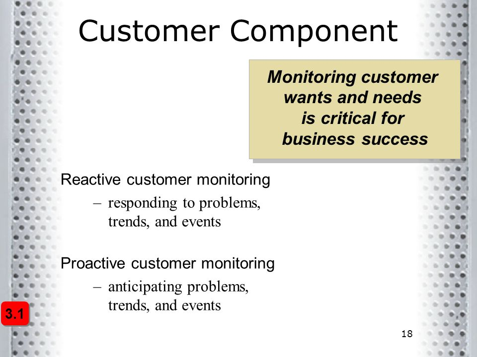 18 Customer Component Reactive customer monitoring –responding to problems, trends, and events Proactive customer monitoring –anticipating problems, trends, and events Monitoring customer wants and needs is critical for business success 3.1
