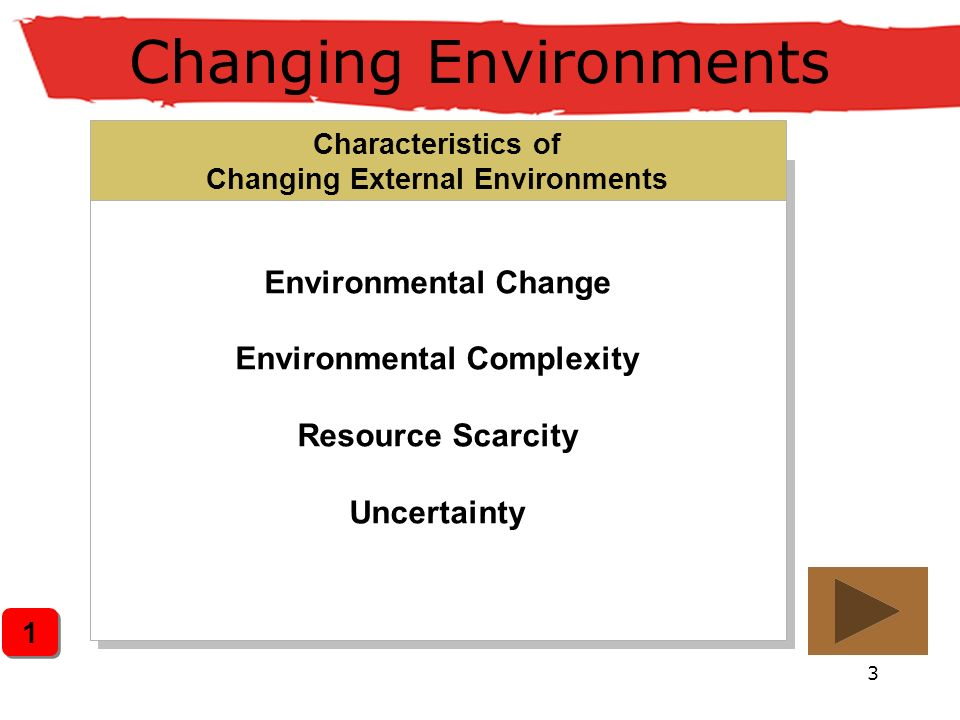 3 Changing Environments Environmental Change Environmental Complexity Resource Scarcity Uncertainty Environmental Change Environmental Complexity Resource Scarcity Uncertainty Characteristics of Changing External Environments 1 1