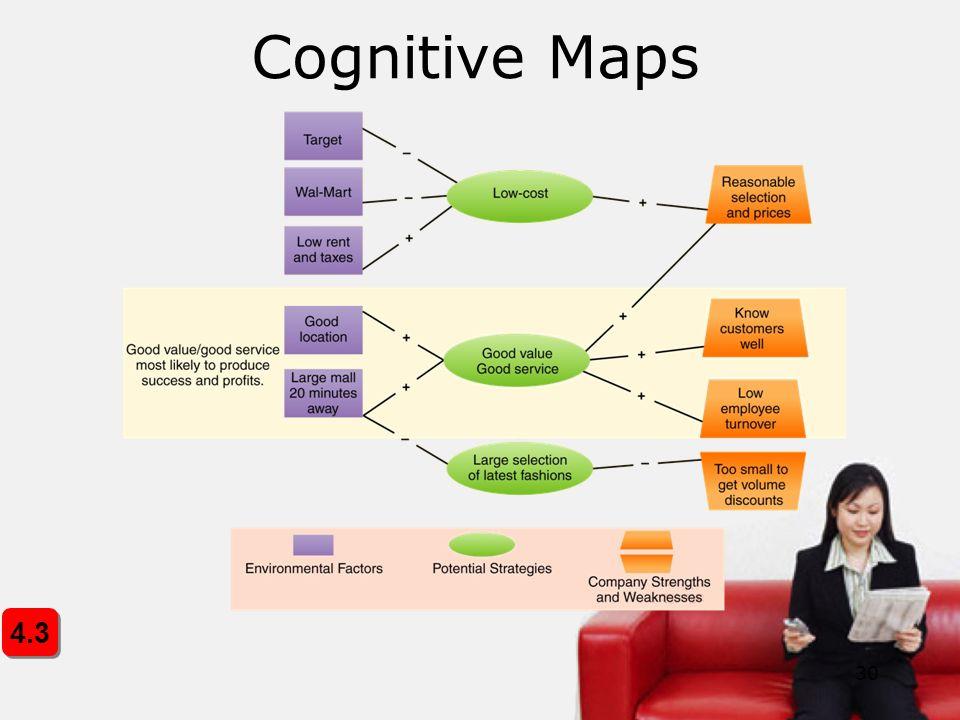 30 Cognitive Maps 4.3