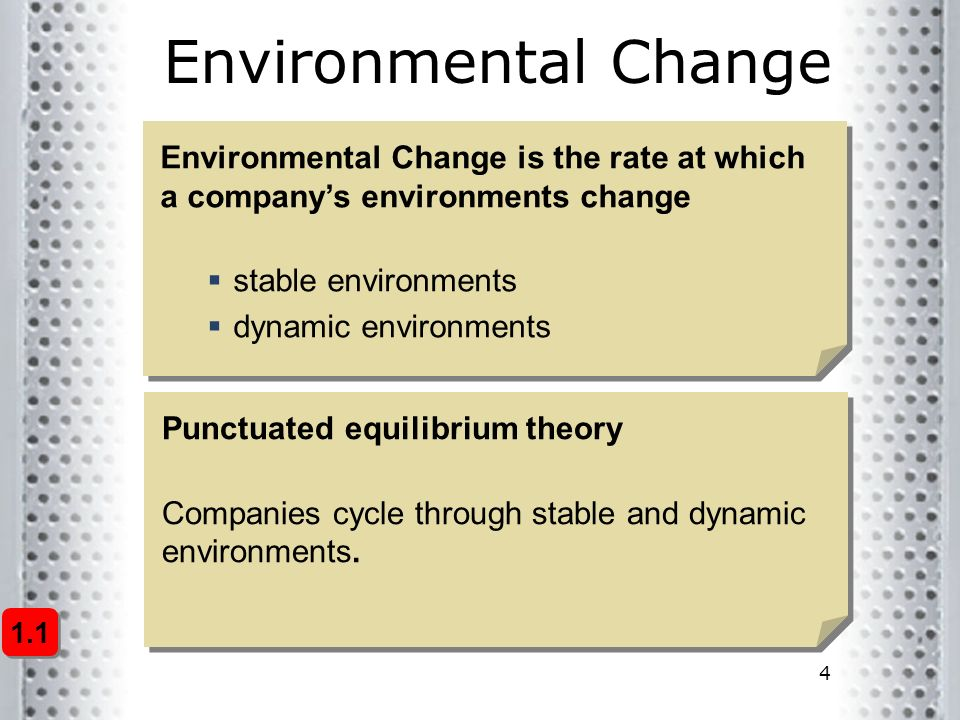 5 Environmental Complexity Environmental Complexity: the number of external factors in the environment that affect organizations Simple environmentsComplex environments 1.2