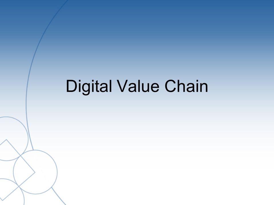 Digital Value Chain